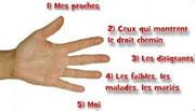 main-et-doigts-180